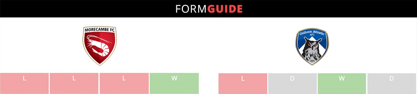 form guide